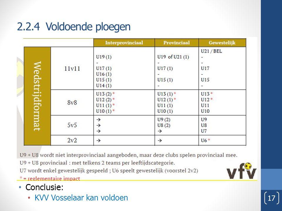2.2.4 Voldoende ploegen Conclusie: KVV Vosselaar kan voldoen