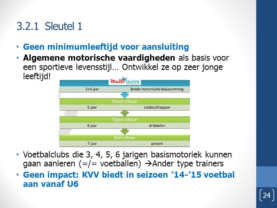 3.2.1 Sleutel 1 Geen minimumleeftijd voor aansluiting