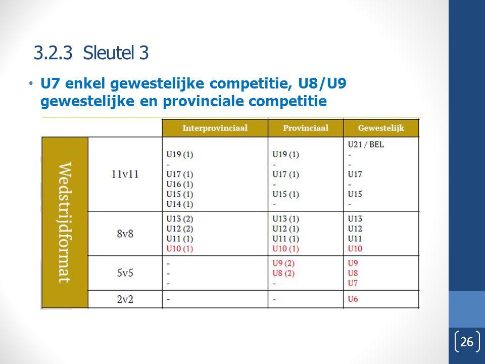 3.2.3 Sleutel 3 U7 enkel gewestelijke competitie, U8/U9 gewestelijke en provinciale competitie