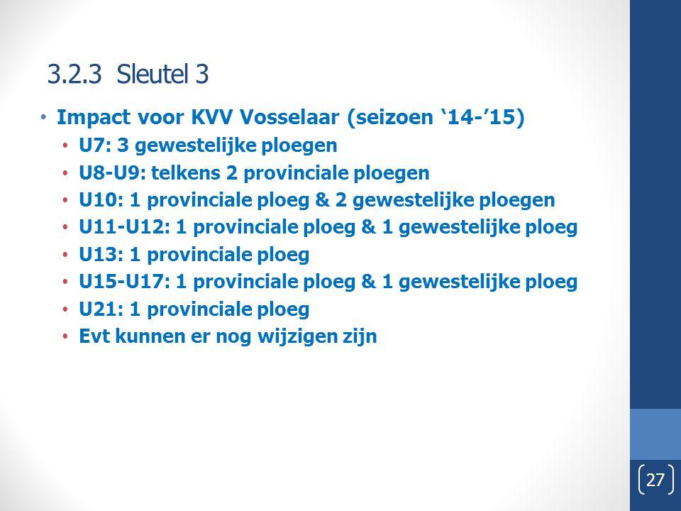 3.2.3 Sleutel 3 Impact voor KVV Vosselaar (seizoen '14-'15)