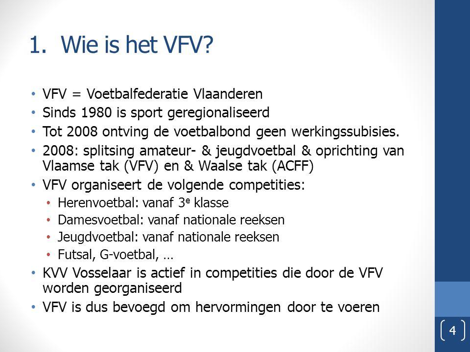 1. Wie is het VFV VFV = Voetbalfederatie Vlaanderen
