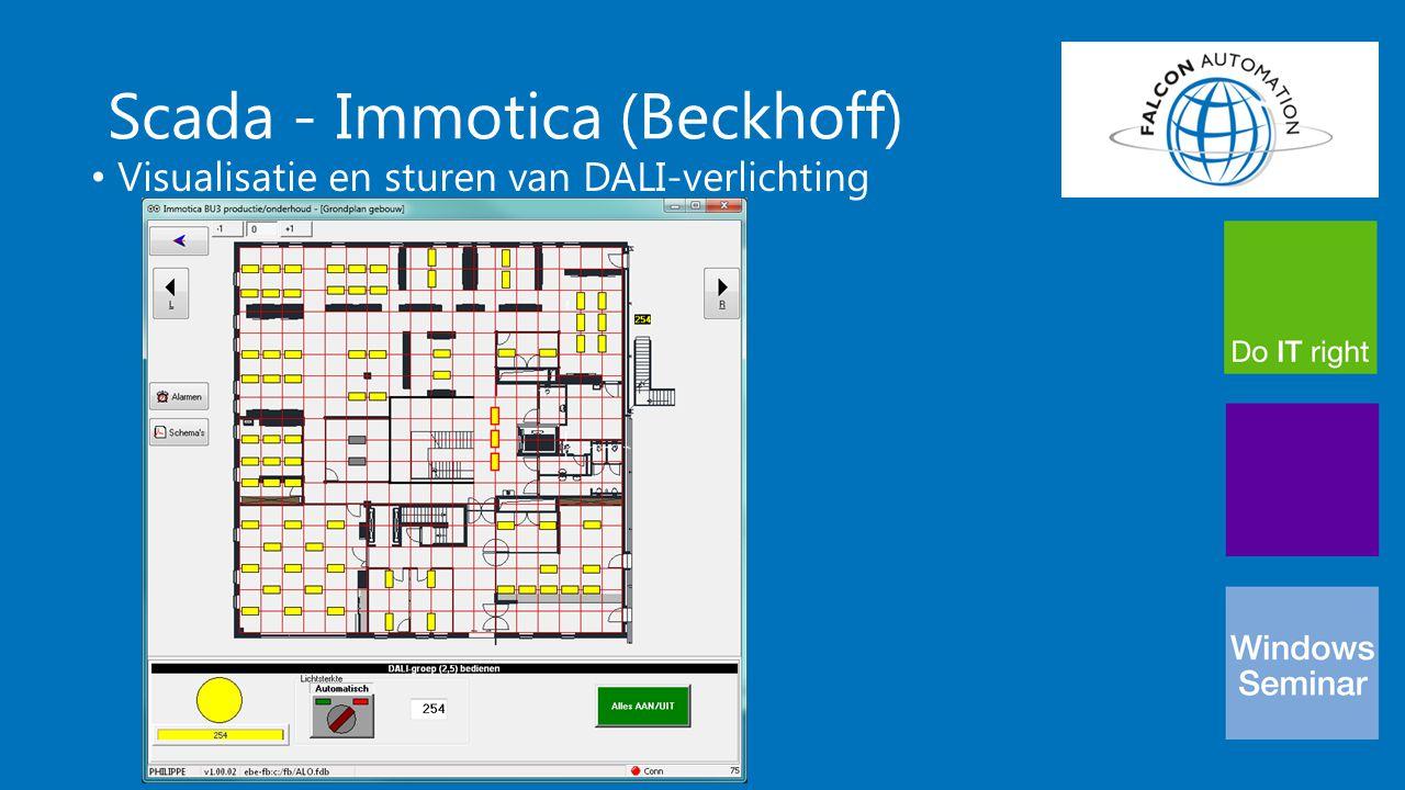 Scada - Immotica (Beckhoff)