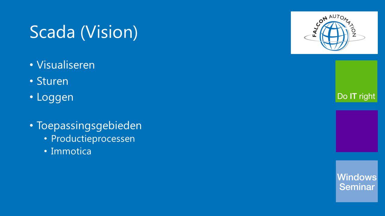 Scada (Vision) Visualiseren Sturen Loggen Toepassingsgebieden