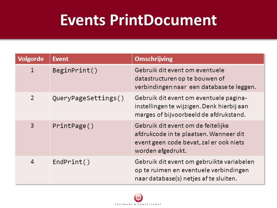 Events PrintDocument Volgorde Event Omschrijving 1 BeginPrint()