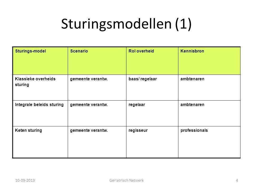 Sturingsmodellen (1) Sturings-model Scenario Rol overheid Kennisbron