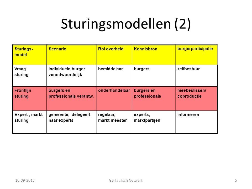 Sturingsmodellen (2) Sturings-model Scenario Rol overheid Kennisbron