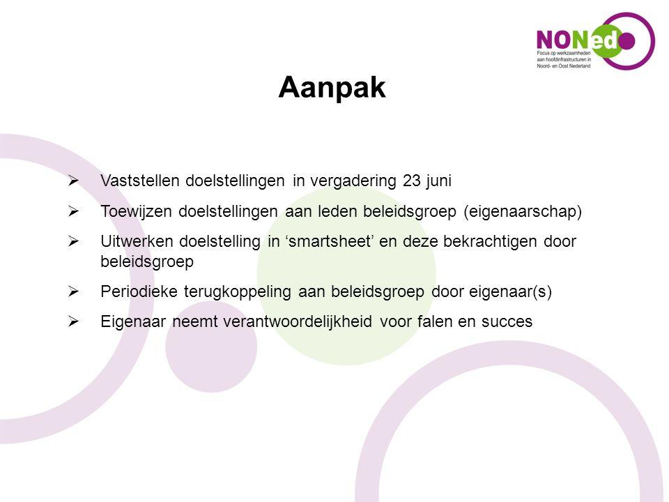 Aanpak Vaststellen doelstellingen in vergadering 23 juni
