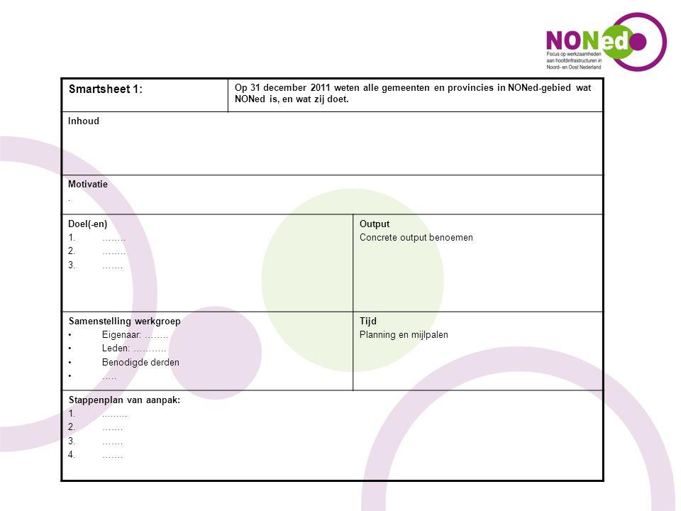 Smartsheet 1: Op 31 december 2011 weten alle gemeenten en provincies in NONed-gebied wat NONed is, en wat zij doet.