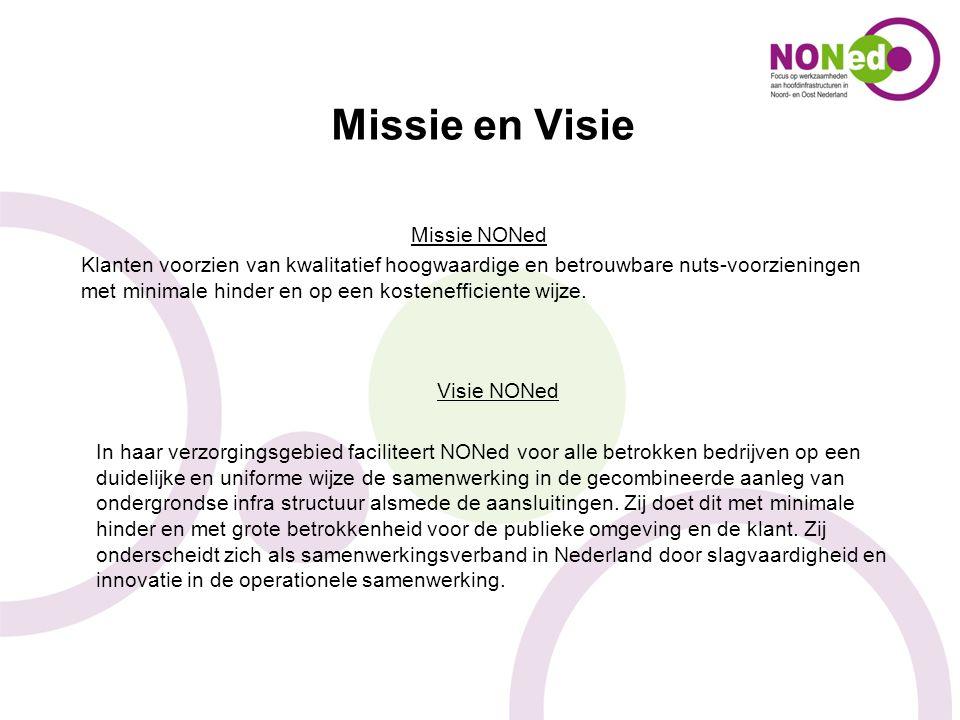 Missie en Visie Missie NONed
