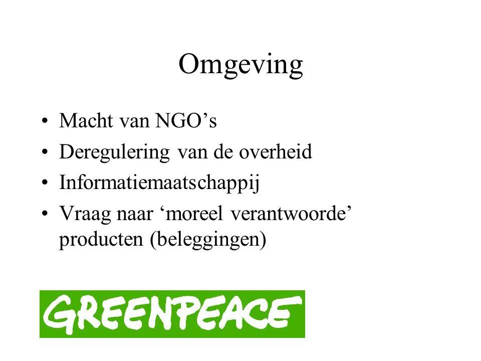 Omgeving Macht van NGO's Deregulering van de overheid