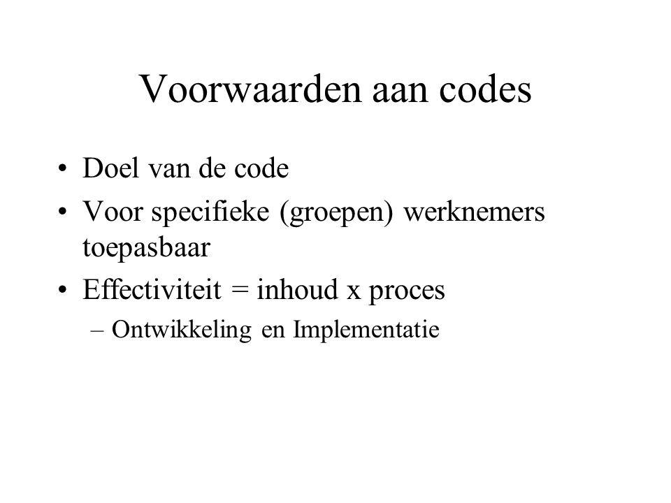 Voorwaarden aan codes Doel van de code