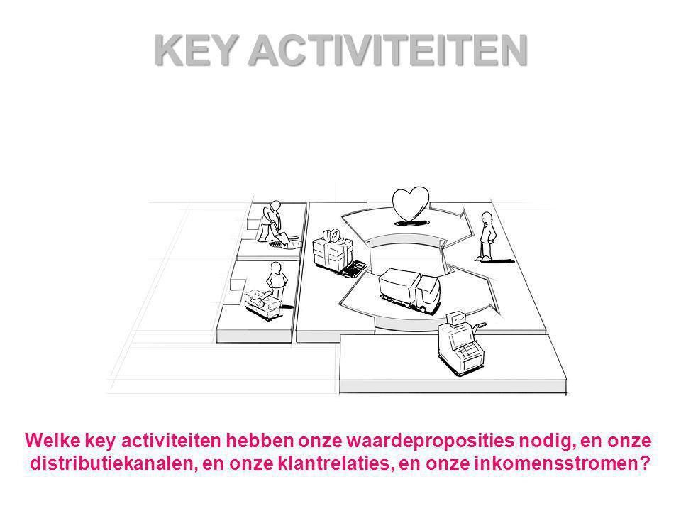 KEY ACTIVITEITEN Welke key activiteiten hebben onze waardeproposities nodig, en onze.
