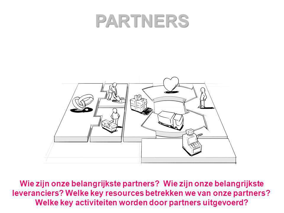 PARTNERS Wie zijn onze belangrijkste partners Wie zijn onze belangrijkste. leveranciers Welke key resources betrekken we van onze partners
