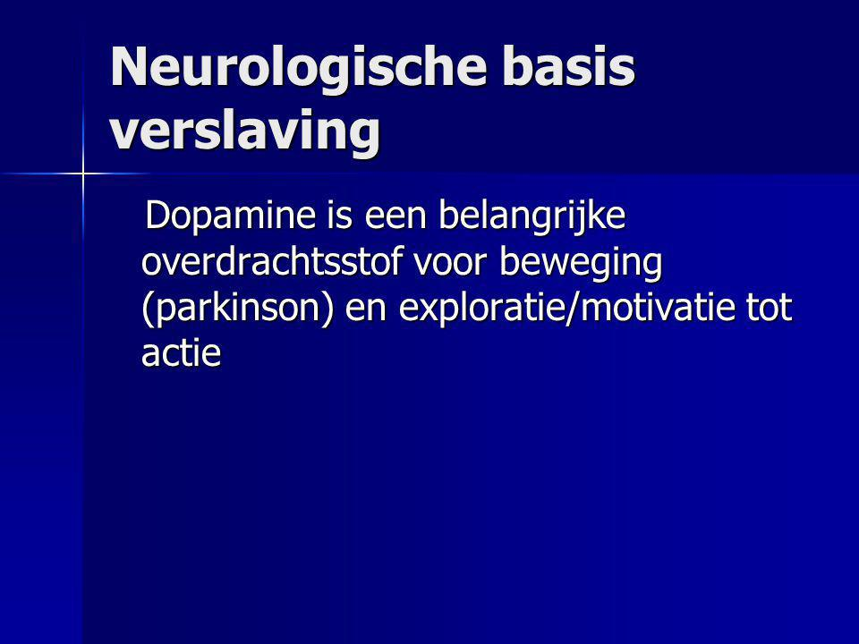 Neurologische basis verslaving