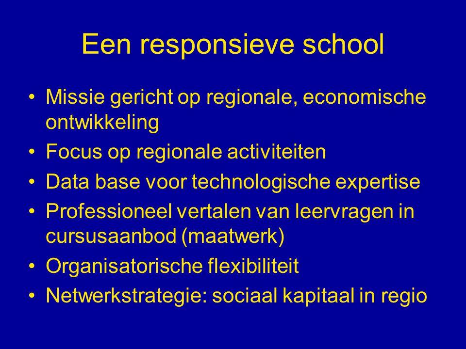 Een responsieve school