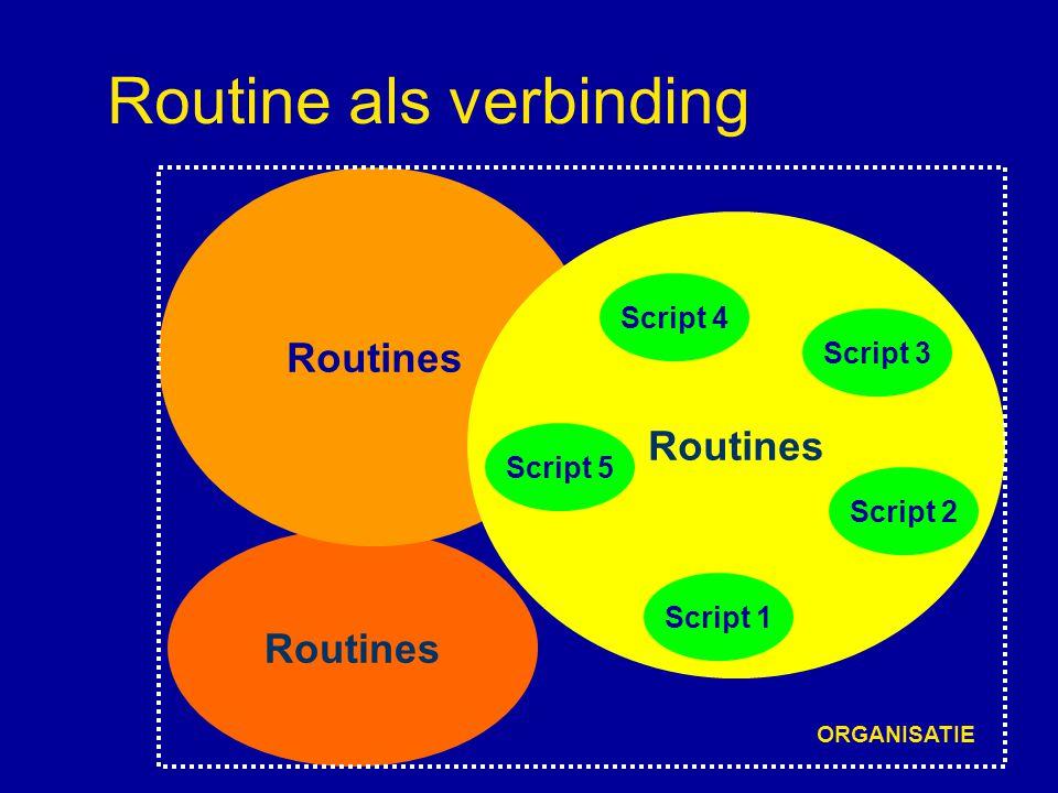 Routine als verbinding