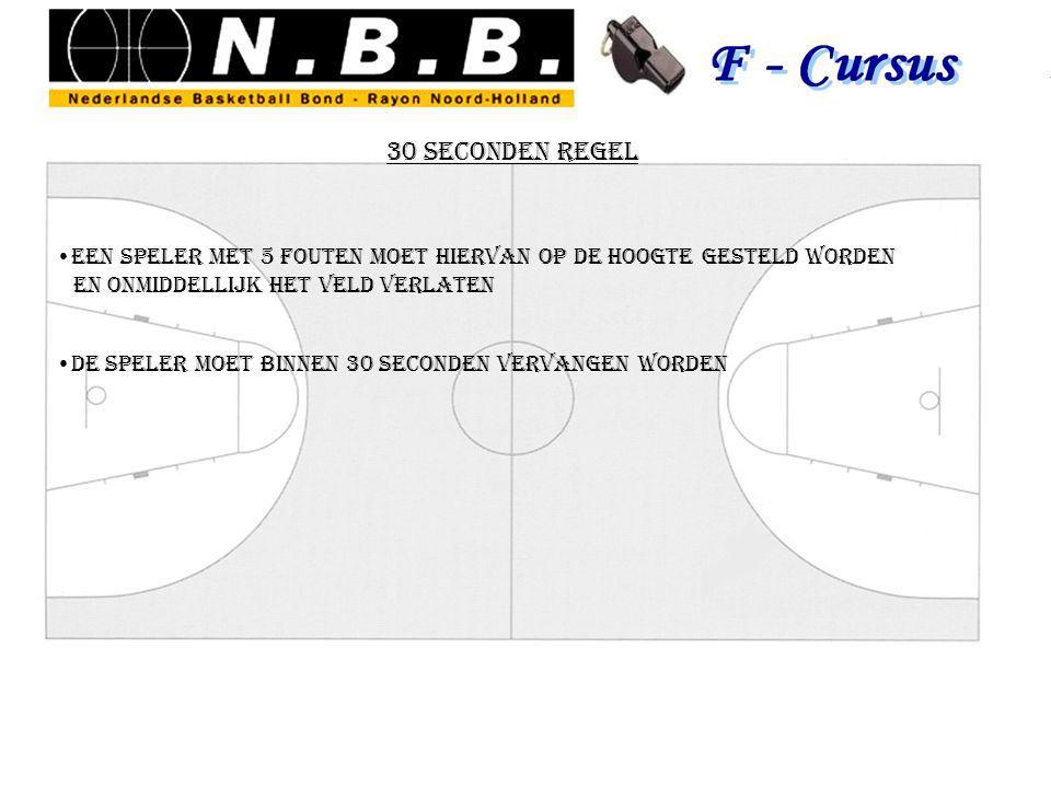 30 seconden regel een speler met 5 fouten moet hiervan op de hoogte gesteld worden. en onmiddellijk het veld verlaten.