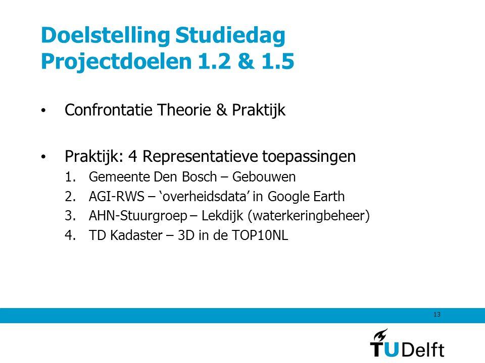 Doelstelling Studiedag Projectdoelen 1.2 & 1.5