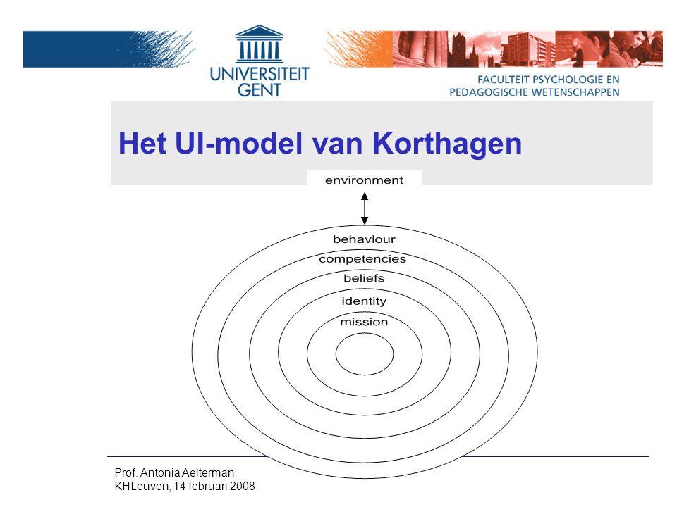 Het UI-model van Korthagen