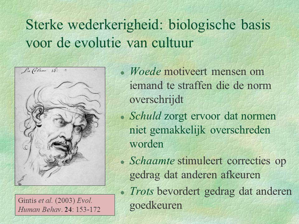 Sterke wederkerigheid: biologische basis voor de evolutie van cultuur