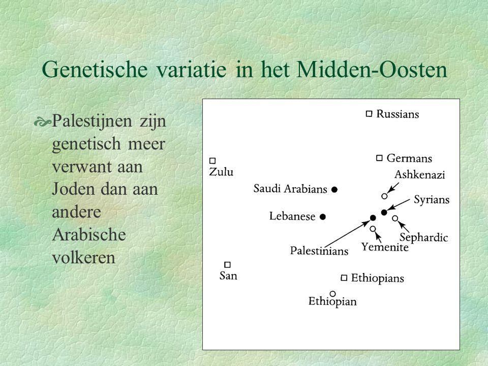 Genetische variatie in het Midden-Oosten