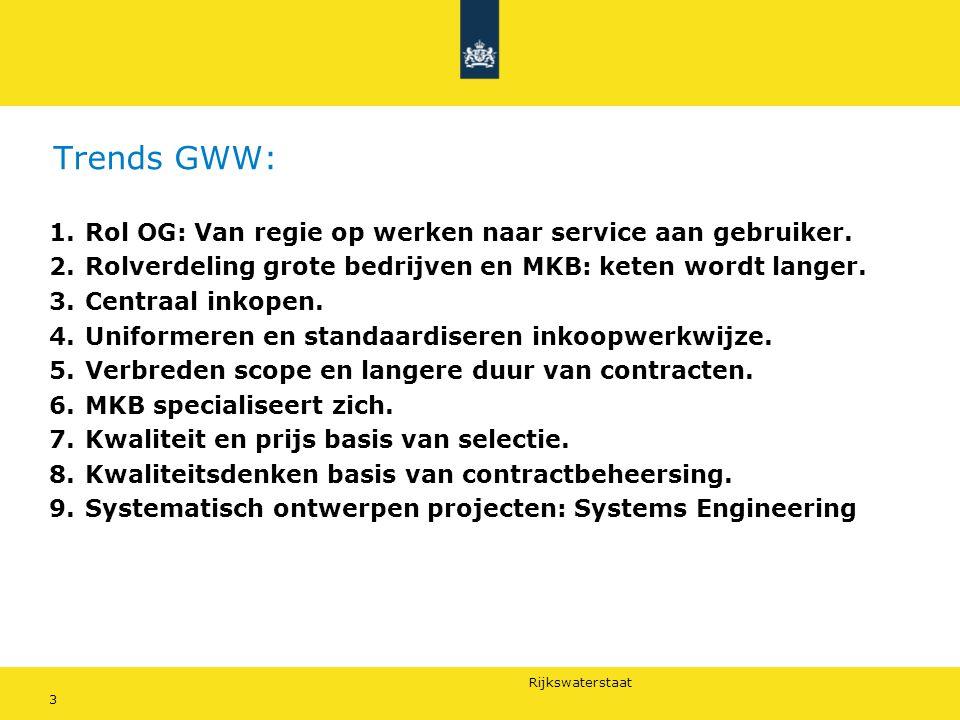 Trends GWW: Rol OG: Van regie op werken naar service aan gebruiker.