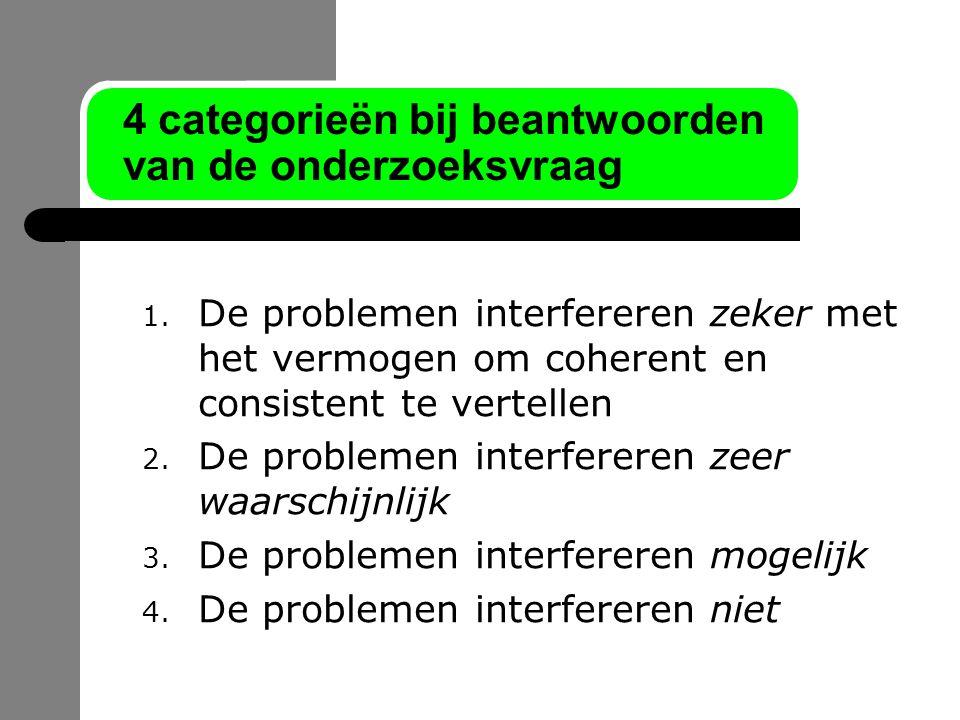 4 categorieën bij beantwoorden van de onderzoeksvraag