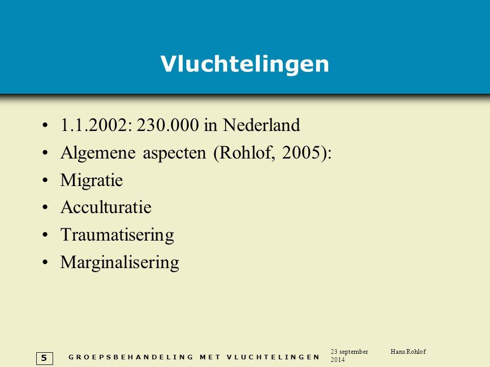 Vluchtelingen 1.1.2002: 230.000 in Nederland