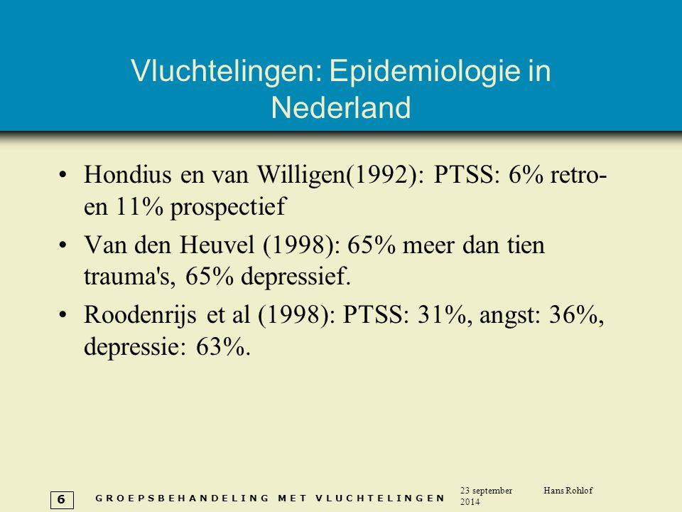 Vluchtelingen: Epidemiologie in Nederland