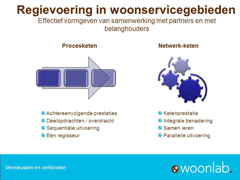 Effectief vormgeven van samenwerking met partners en met belanghouders