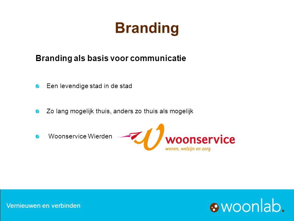Branding Branding als basis voor communicatie