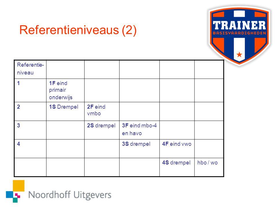 Referentieniveaus (2) Referentie- niveau 1 1F eind primair onderwijs 2