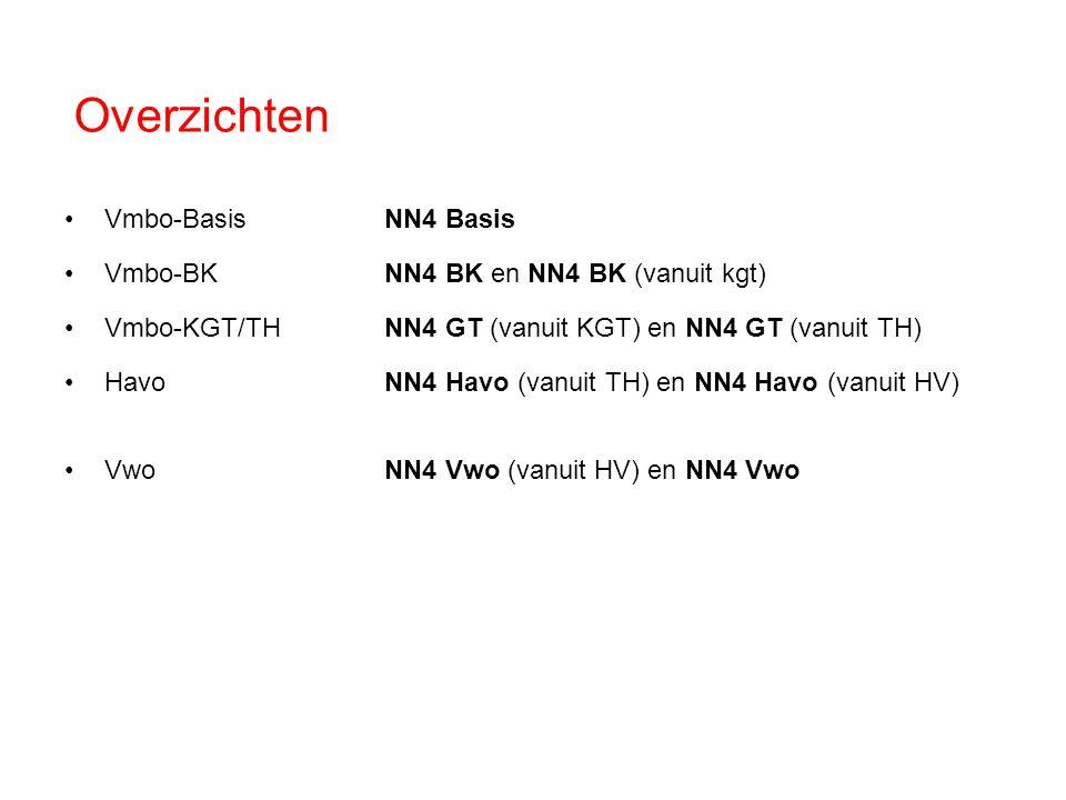 Overzichten Vmbo-Basis NN4 Basis Vmbo-BK NN4 BK en NN4 BK (vanuit kgt)