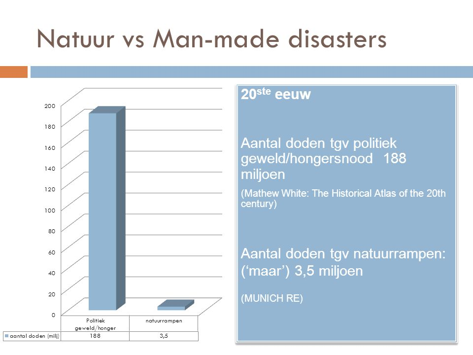 Natuur vs Man-made disasters