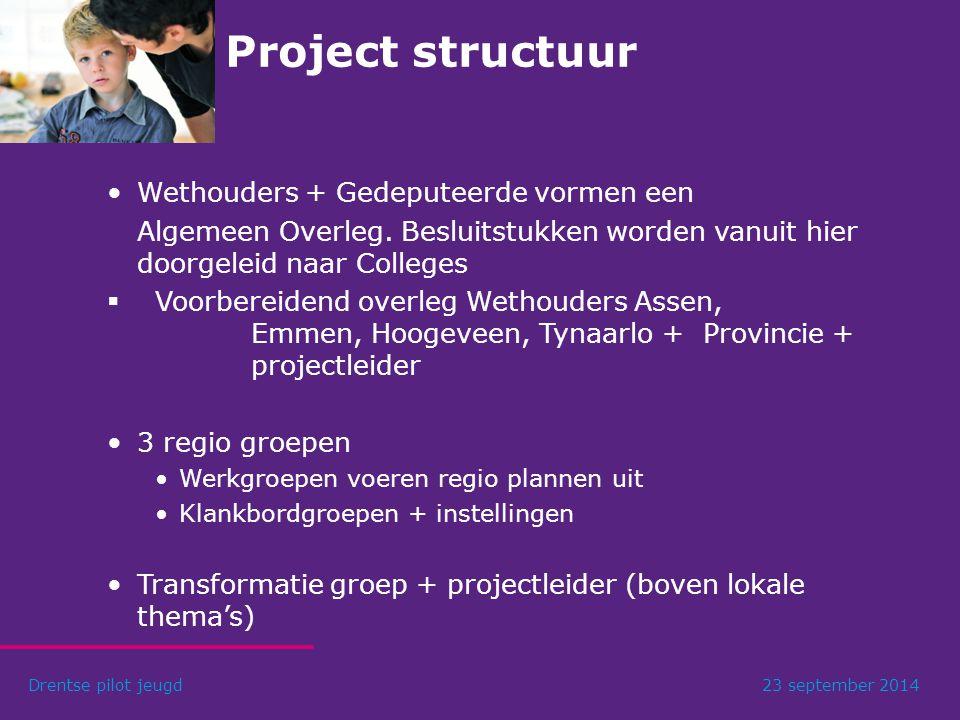 Project structuur Wethouders + Gedeputeerde vormen een