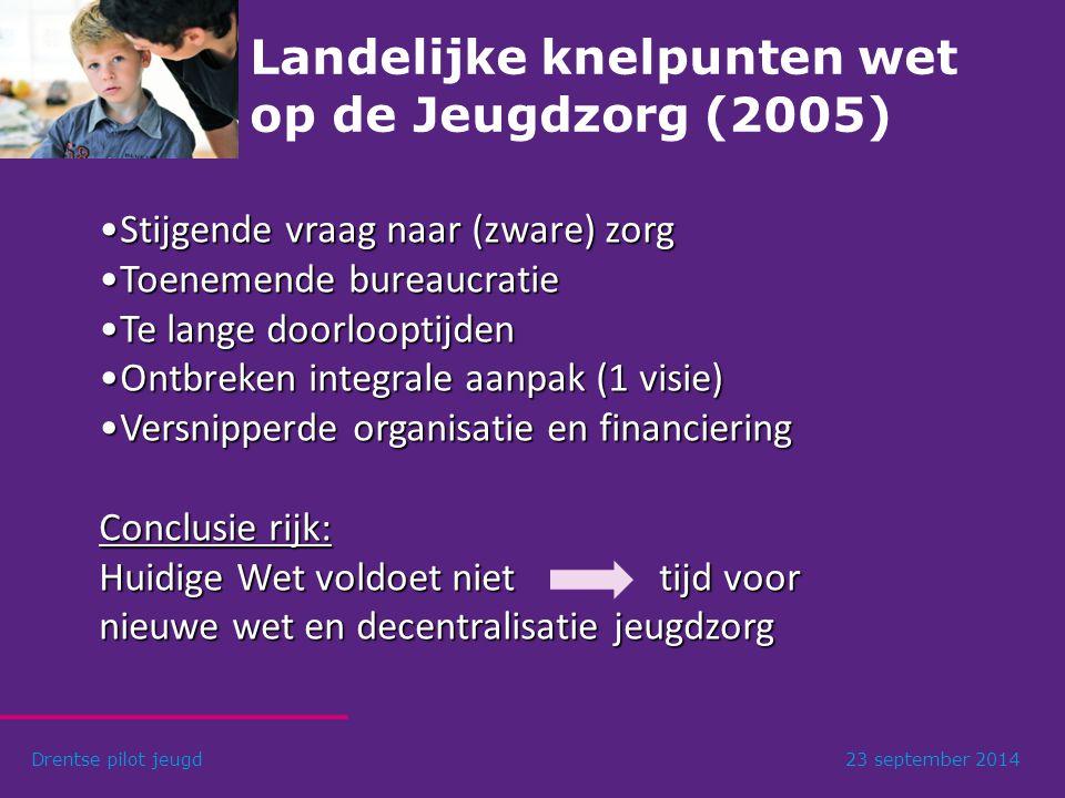 Landelijke knelpunten wet op de Jeugdzorg (2005)