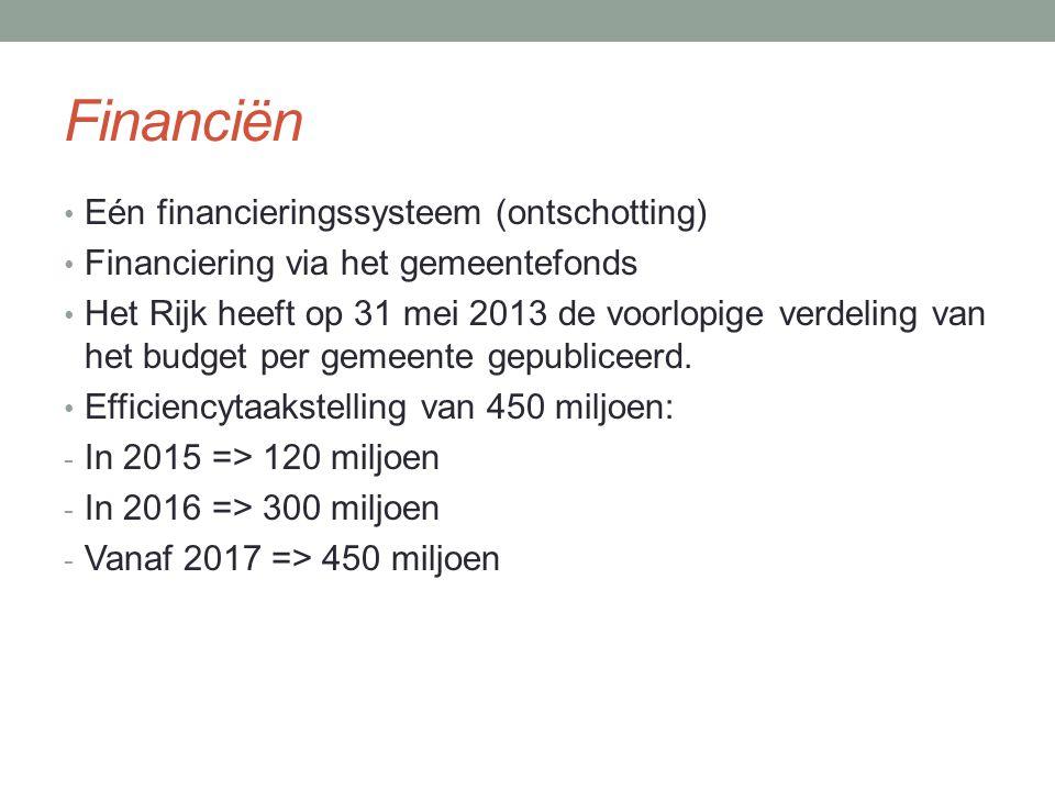 Financiën Eén financieringssysteem (ontschotting)