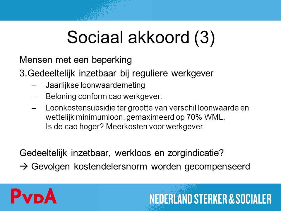 Sociaal akkoord (3) Mensen met een beperking