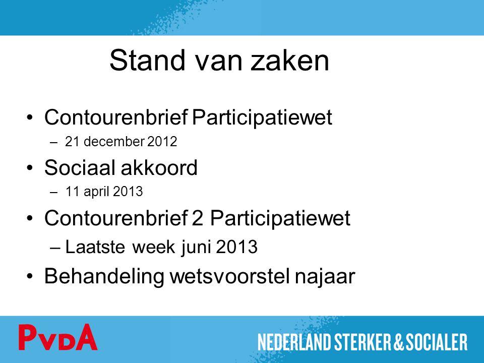 Stand van zaken Contourenbrief Participatiewet Sociaal akkoord