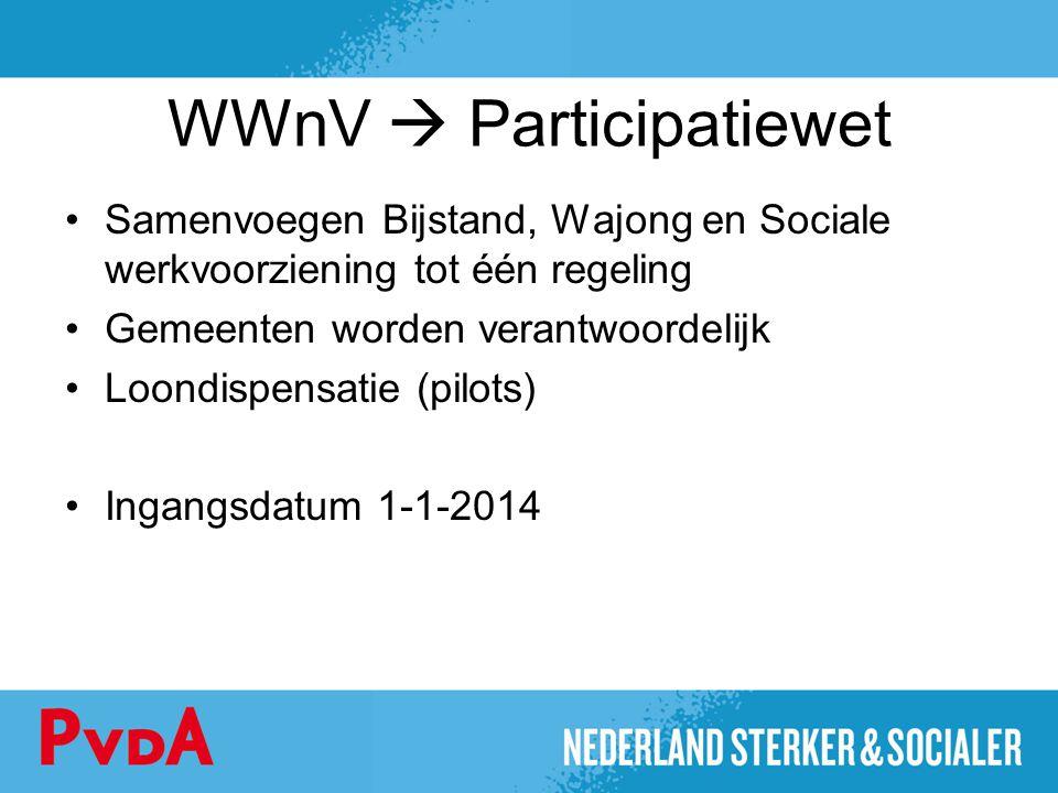 WWnV  Participatiewet