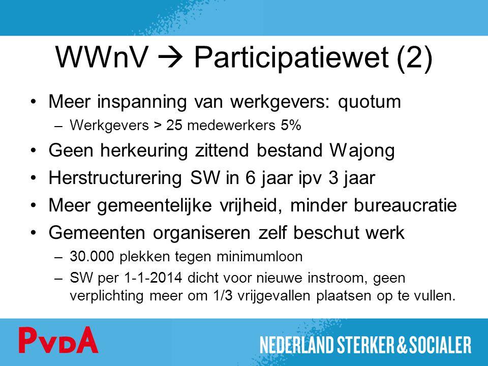 WWnV  Participatiewet (2)