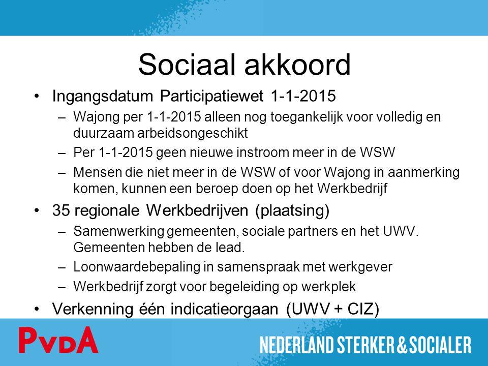 Sociaal akkoord Ingangsdatum Participatiewet 1-1-2015