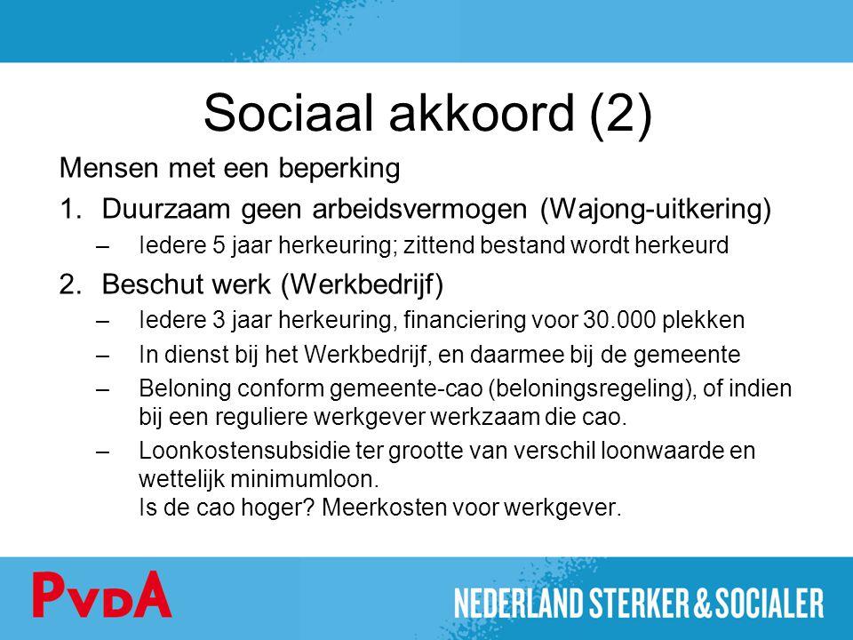 Sociaal akkoord (2) Mensen met een beperking
