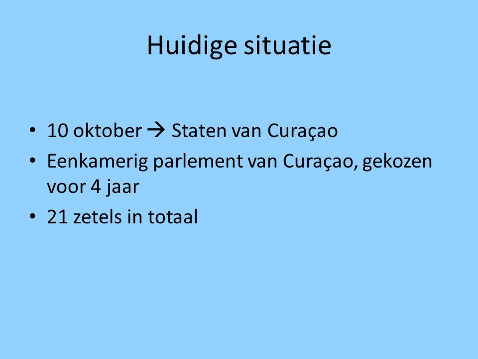 Huidige situatie 10 oktober  Staten van Curaçao