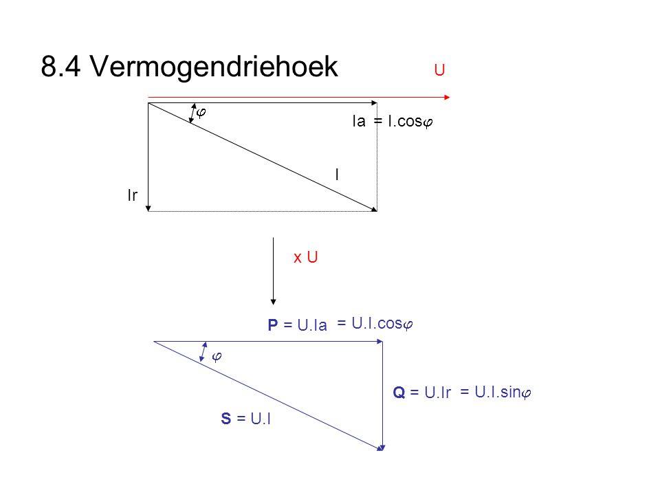 8.4 Vermogendriehoek U  Ia = I.cos I Ir x U P = U.Ia = U.I.cos 