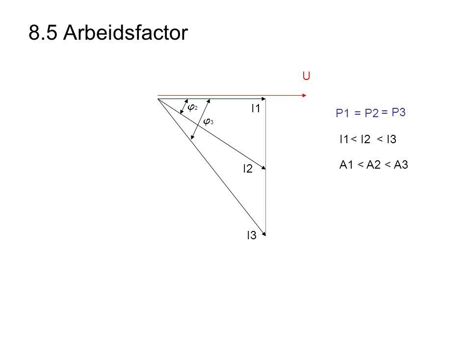 8.5 Arbeidsfactor U 2 I1 P1 = P2 = P3 3 I1 < I2 < I3