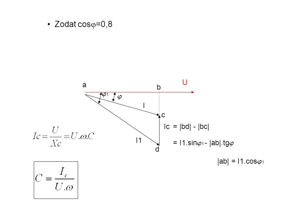 Zodat cos=0,8 U a b 1  I c Ic = |bd| - |bc| I1