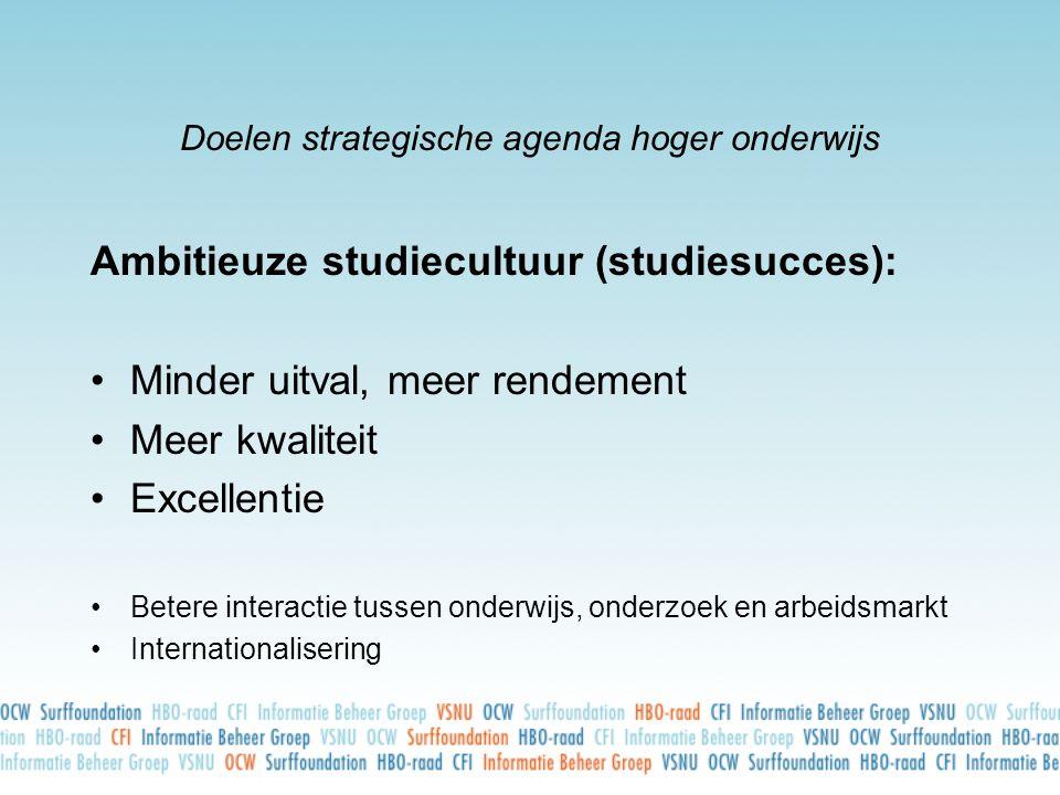 Doelen strategische agenda hoger onderwijs