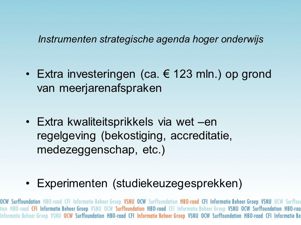 Instrumenten strategische agenda hoger onderwijs