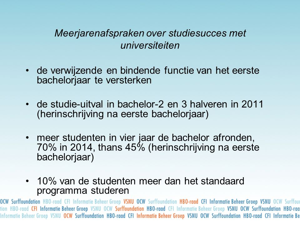 Meerjarenafspraken over studiesucces met universiteiten